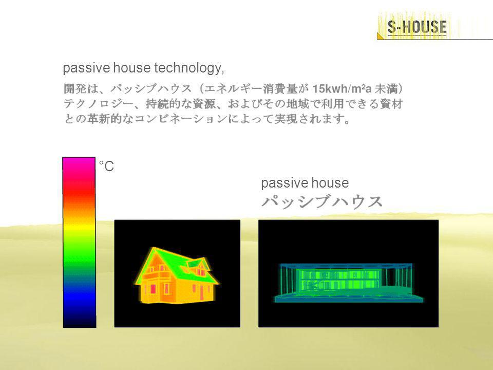 passive house technology, passive house °C