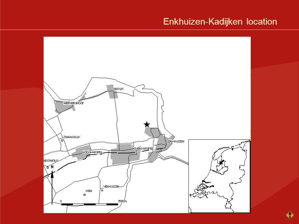 Enkhuizen-Kadijken location