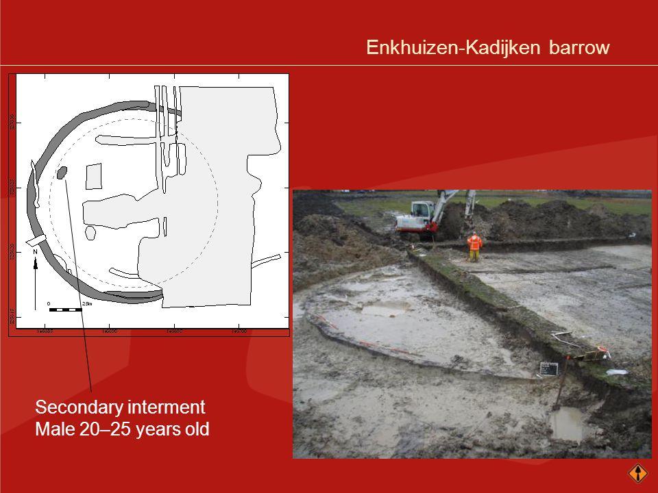 Enkhuizen-Kadijken barrow Secondary interment Male 20–25 years old