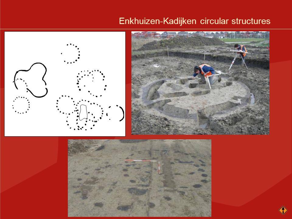 Enkhuizen-Kadijken circular structures