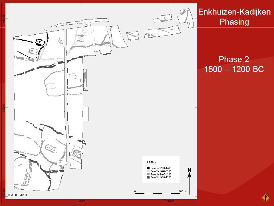Enkhuizen-Kadijken Phasing Phase 2 1500 – 1200 BC