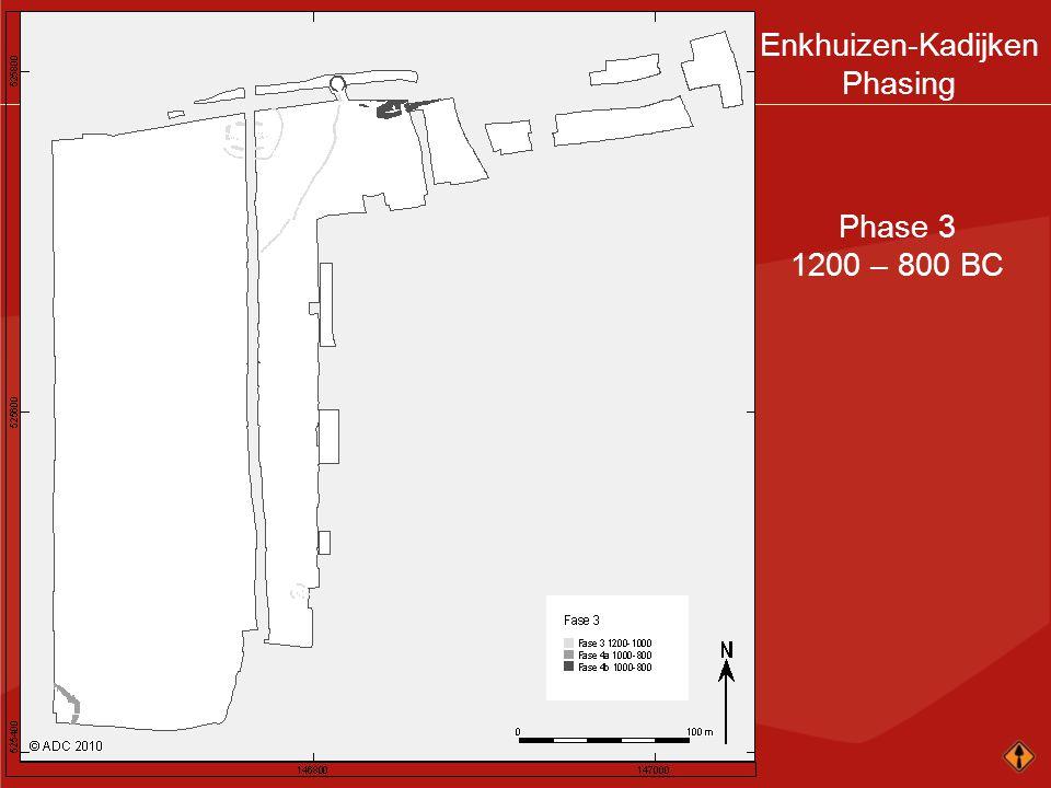 Enkhuizen-Kadijken Phasing Phase 3 1200 – 800 BC