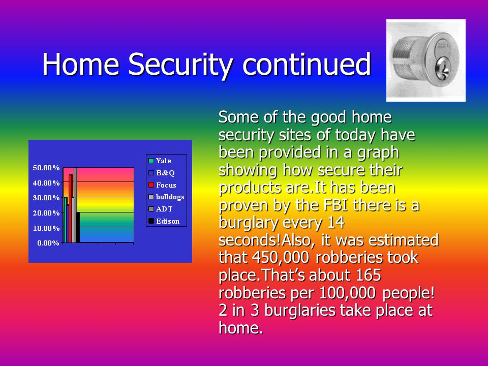 Home Security This page about home security shows the home security of today and some of the sites.