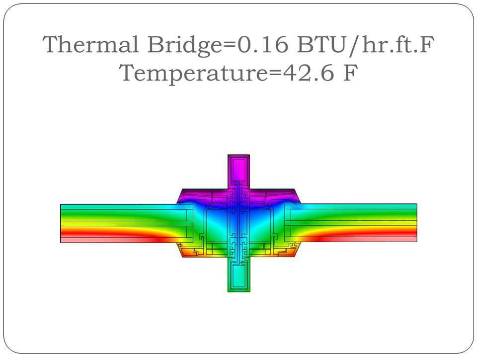 Thermal Bridge=0.16 BTU/hr.ft.F Temperature=42.6 F