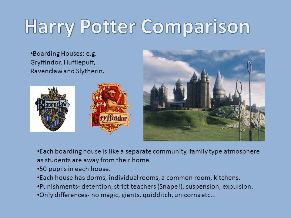 Boarding Houses: e.g. Gryffindor, Hufflepuff, Ravenclaw and Slytherin.