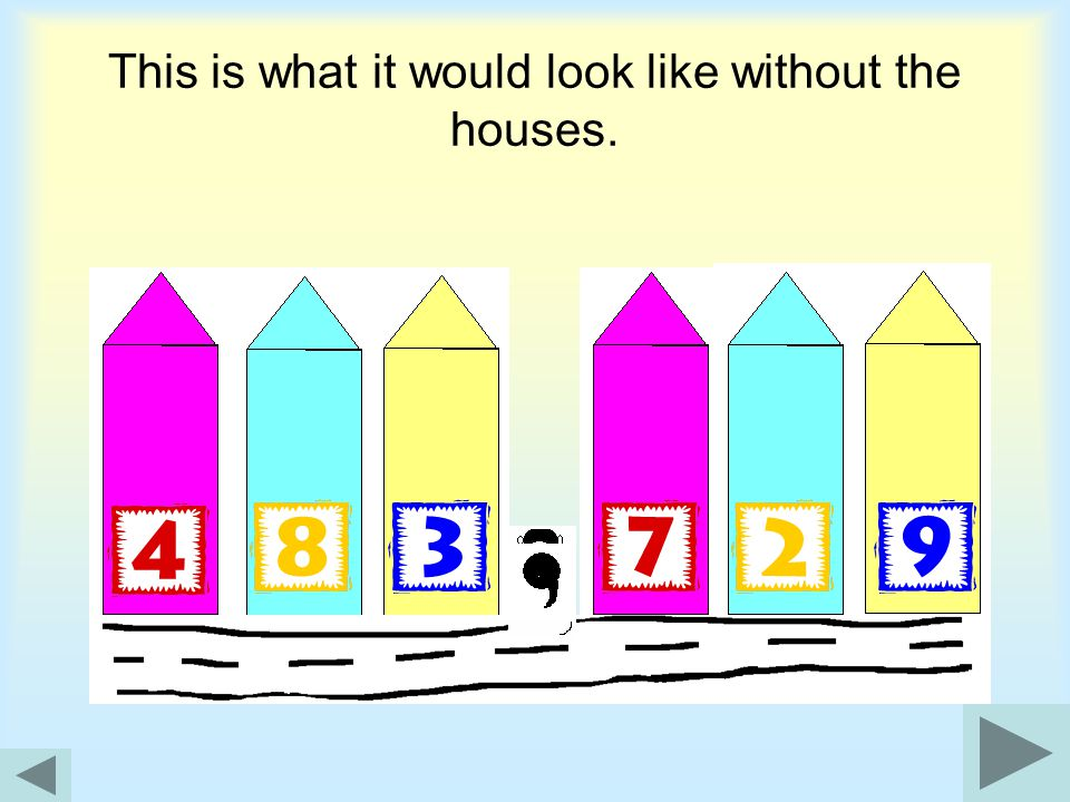 Remember place value is like a city! Only one number can go in each place just like one family to a home.