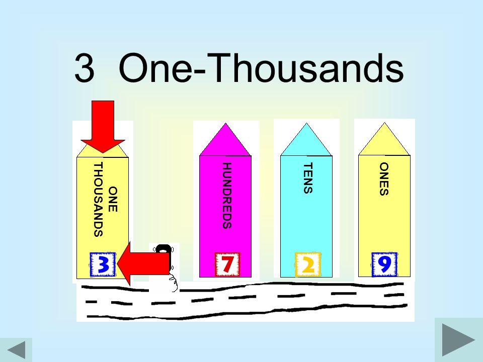 ONESHUNDREDS ONE THOUSANDS TENS 7Hundreds