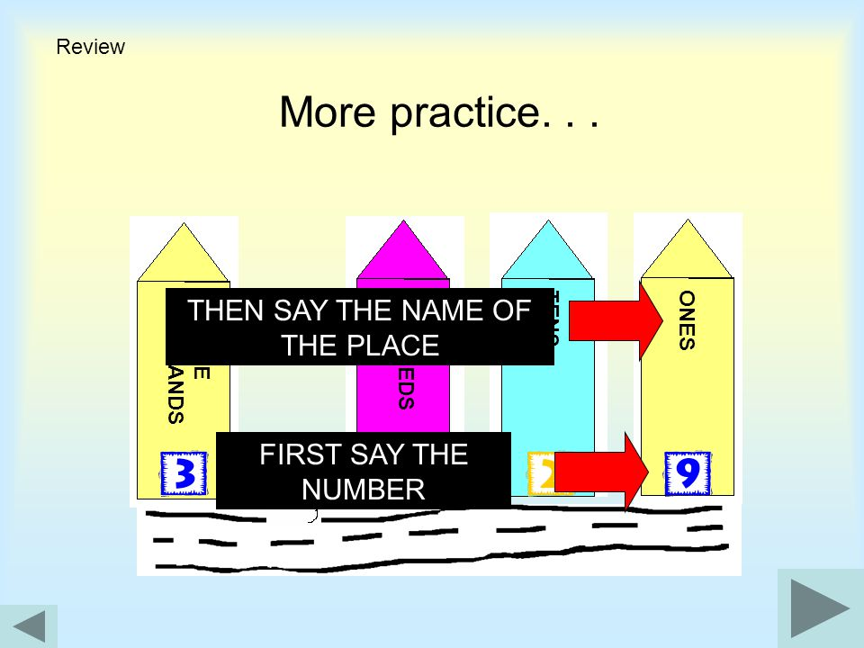 Uh Oh! You need more practice. ONESHUNDREDS ONE THOUSANDS TENS Review FIRST SAY THE NUMBER THEN SAY THE NAME OF THE PLACE