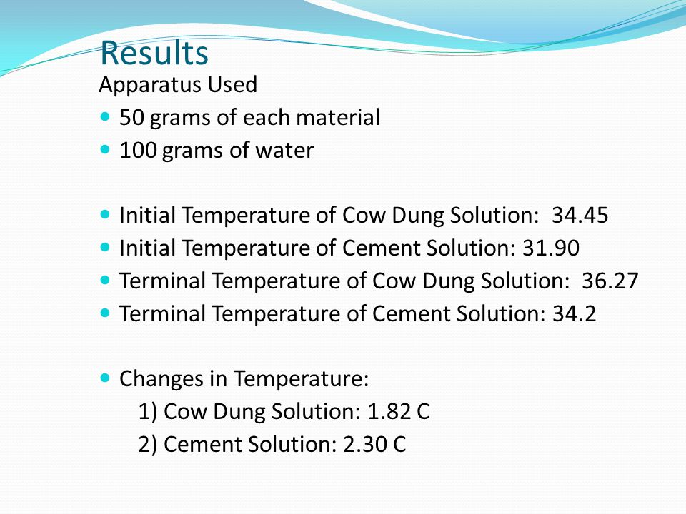 Results Apparatus Used 50 grams of each material 100 grams of water Initial Temperature of Cow Dung Solution: 34.45 Initial Temperature of Cement Solution: 31.90 Terminal Temperature of Cow Dung Solution: 36.27 Terminal Temperature of Cement Solution: 34.2 Changes in Temperature: 1) Cow Dung Solution: 1.82 C 2) Cement Solution: 2.30 C
