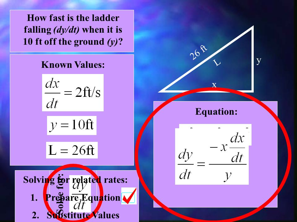 How fast is the ladder falling (dy/dt) when it is 10 ft off the ground (y)? 26 ft y x Known Values: L Solve for: Equation: Solving for related rates: