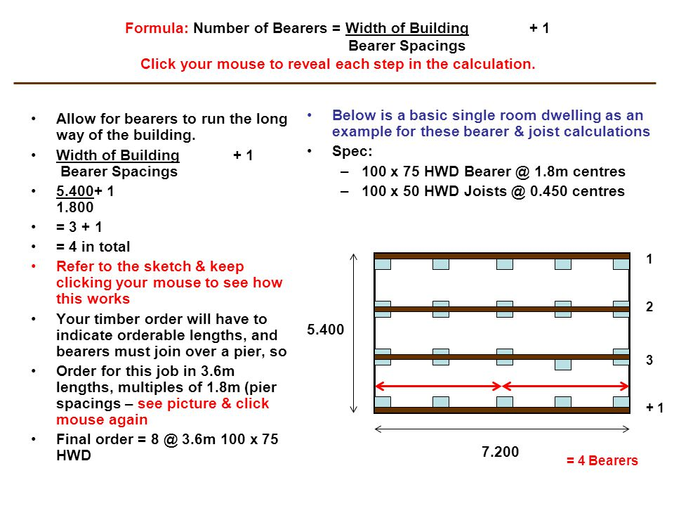 Formula: Number of Joists = ( Length of Room + 1 ) + double joists Spacing of Joist Click your mouse to reveal each step in the calculation.