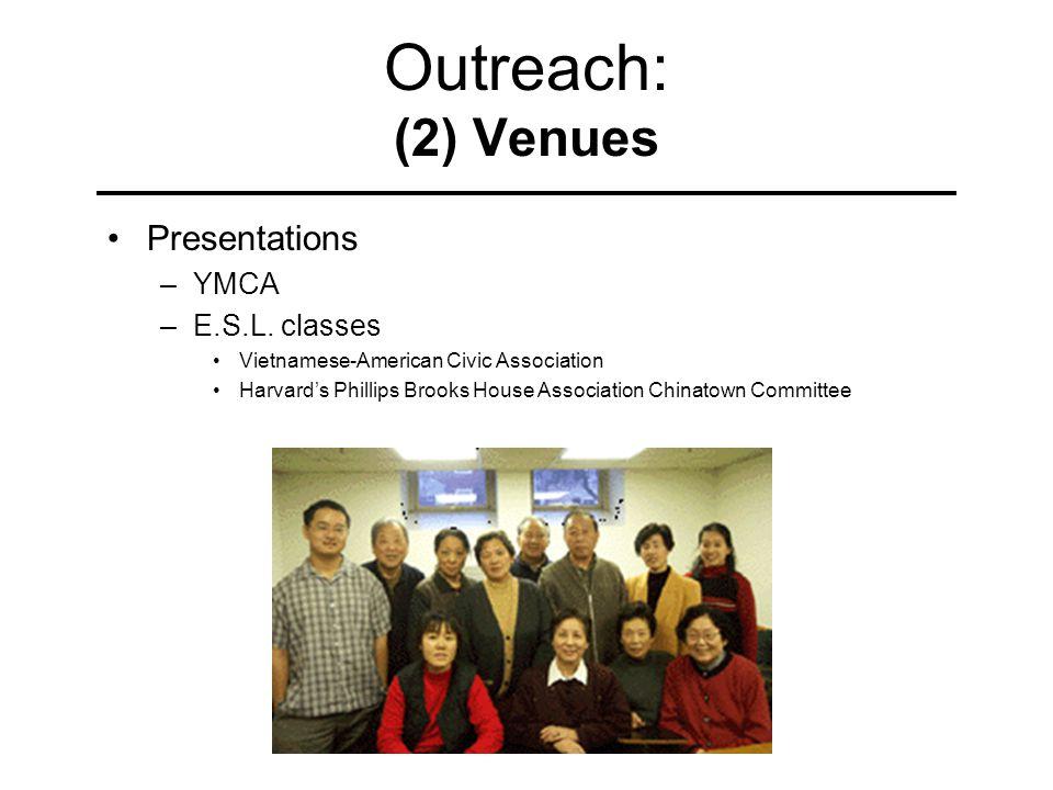 Outreach: (2) Venues Presentations –YMCA –E.S.L.