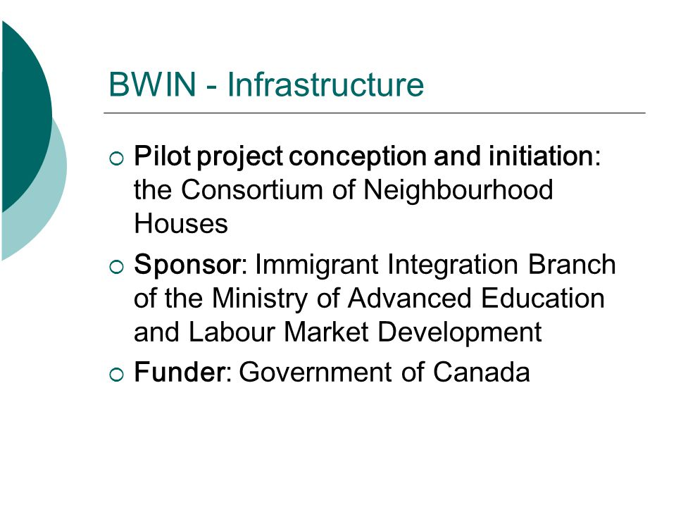 BWIN - Challenges Related to participation Language barriers Child care Winter weather Time commitment Related to Neighbourhood Houses organization Staff workload demands Limited space