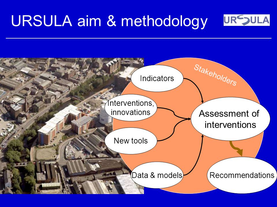 URSULA aim & methodology Recommendations Assessment of interventions Indicators Interventions, innovations New tools Data & models Stakeholders