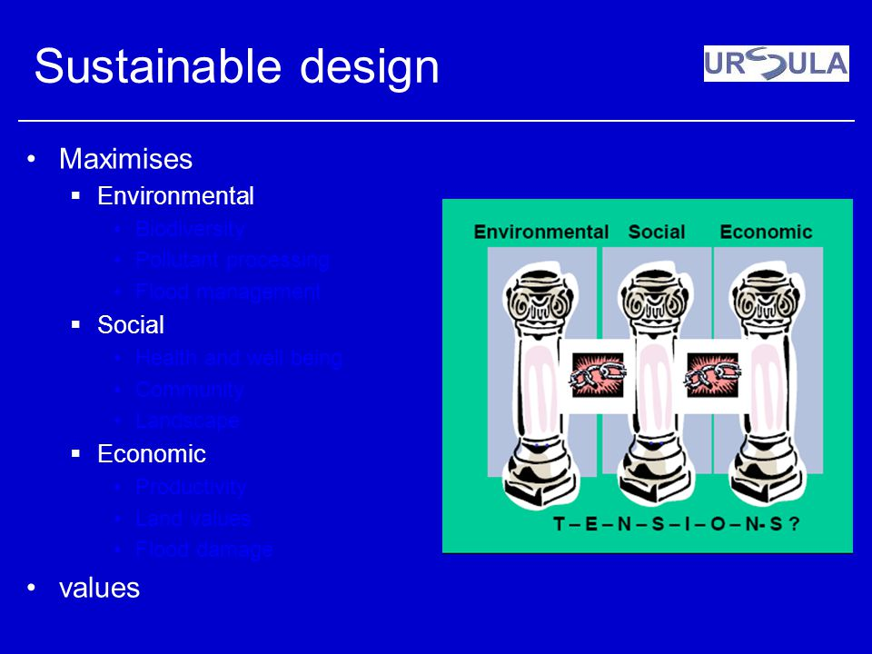 Sustainable design Maximises Environmental Biodiversity Pollutant processing Flood management Social Health and well being Community Landscape Economi