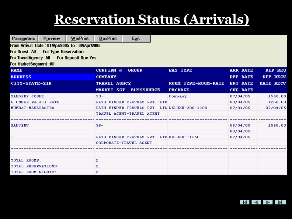 Reservation Status