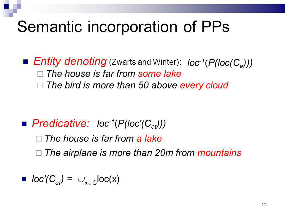 20 Semantic incorporation of PPs loc -1 (P(loc(C e ))) Predicative: The house is far from a lake The airplane is more than 20m from mountains loc'(C e