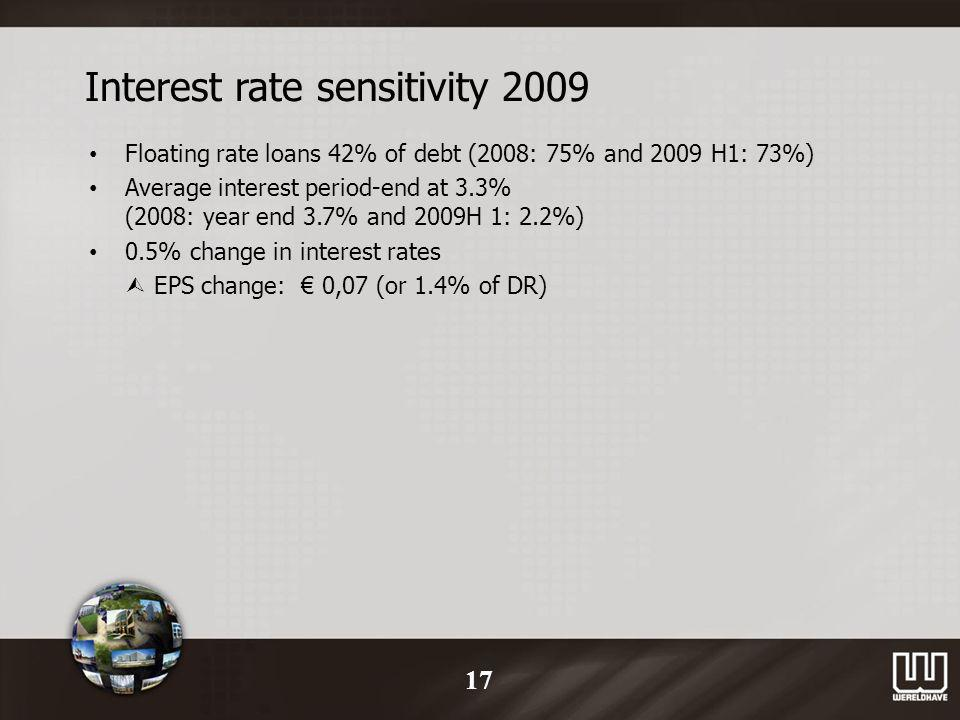 Interest rate sensitivity 2009 Floating rate loans 42% of debt (2008: 75% and 2009 H1: 73%) Average interest period-end at 3.3% (2008: year end 3.7% and 2009H 1: 2.2%) 0.5% change in interest rates EPS change: 0,07 (or 1.4% of DR) 17