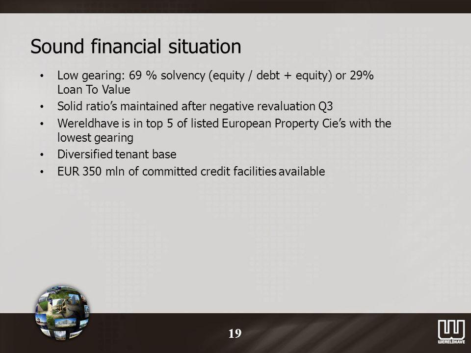 Sound financial situation Low gearing: 69 % solvency (equity / debt + equity) or 29% Loan To Value Solid ratios maintained after negative revaluation Q3 Wereldhave is in top 5 of listed European Property Cies with the lowest gearing Diversified tenant base EUR 350 mln of committed credit facilities available 19