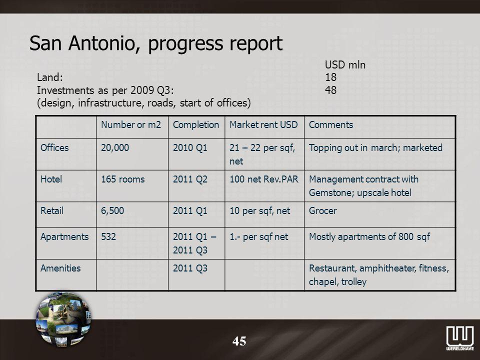 San Antonio, progress report USD mln Land:18 Investments as per 2009 Q3:48 (design, infrastructure, roads, start of offices) Number or m2CompletionMarket rent USDComments Offices20,0002010 Q1 21 – 22 per sqf, net Topping out in march; marketed Hotel165 rooms2011 Q2100 net Rev.PAR Management contract with Gemstone; upscale hotel Retail6,5002011 Q110 per sqf, netGrocer Apartments532 2011 Q1 – 2011 Q3 1.- per sqf netMostly apartments of 800 sqf Amenities2011 Q3Restaurant, amphitheater, fitness, chapel, trolley 45
