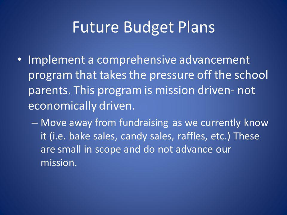 Future Budget Plans Implement a comprehensive advancement program that takes the pressure off the school parents.