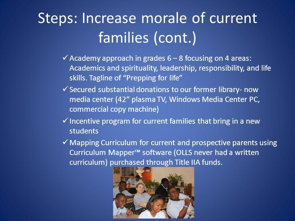 Steps: Increase morale of current families (cont.) Academy approach in grades 6 – 8 focusing on 4 areas: Academics and spirituality, leadership, responsibility, and life skills.