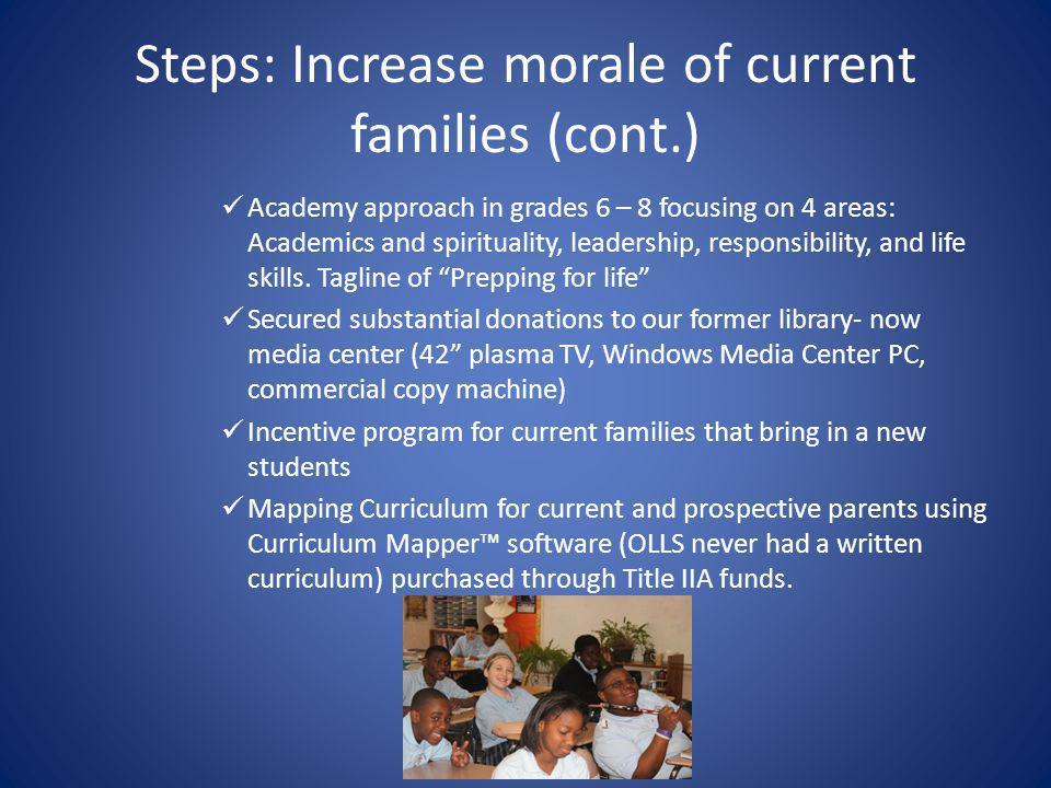 Future Budget Plans Implement a comprehensive advancement program that takes the pressure off the school parents.