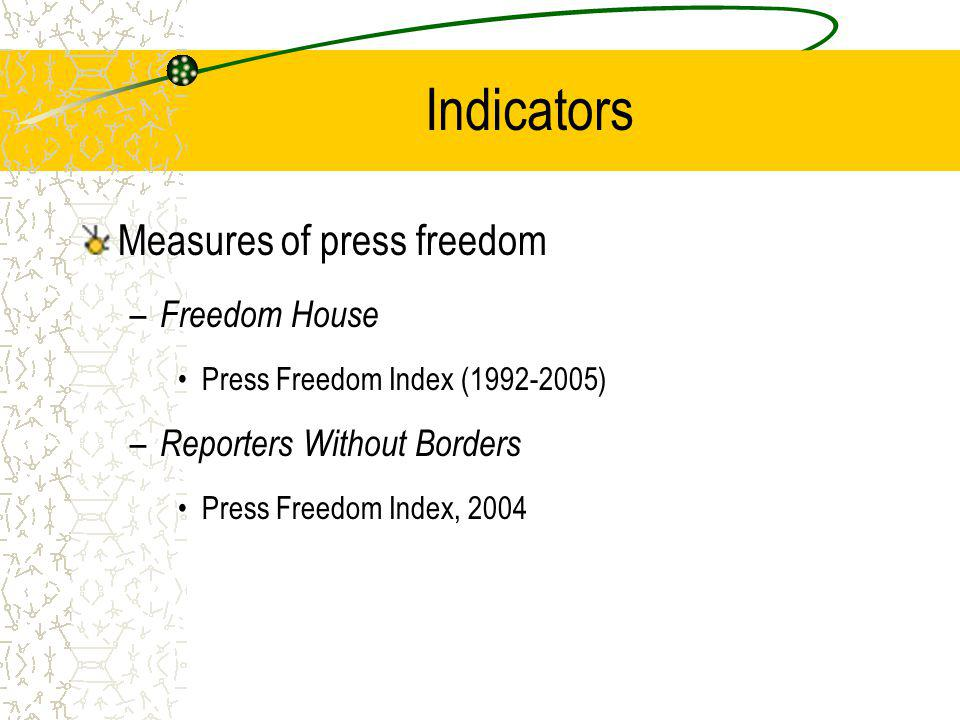 Indicators Measures of press freedom – Freedom House Press Freedom Index (1992-2005) – Reporters Without Borders Press Freedom Index, 2004