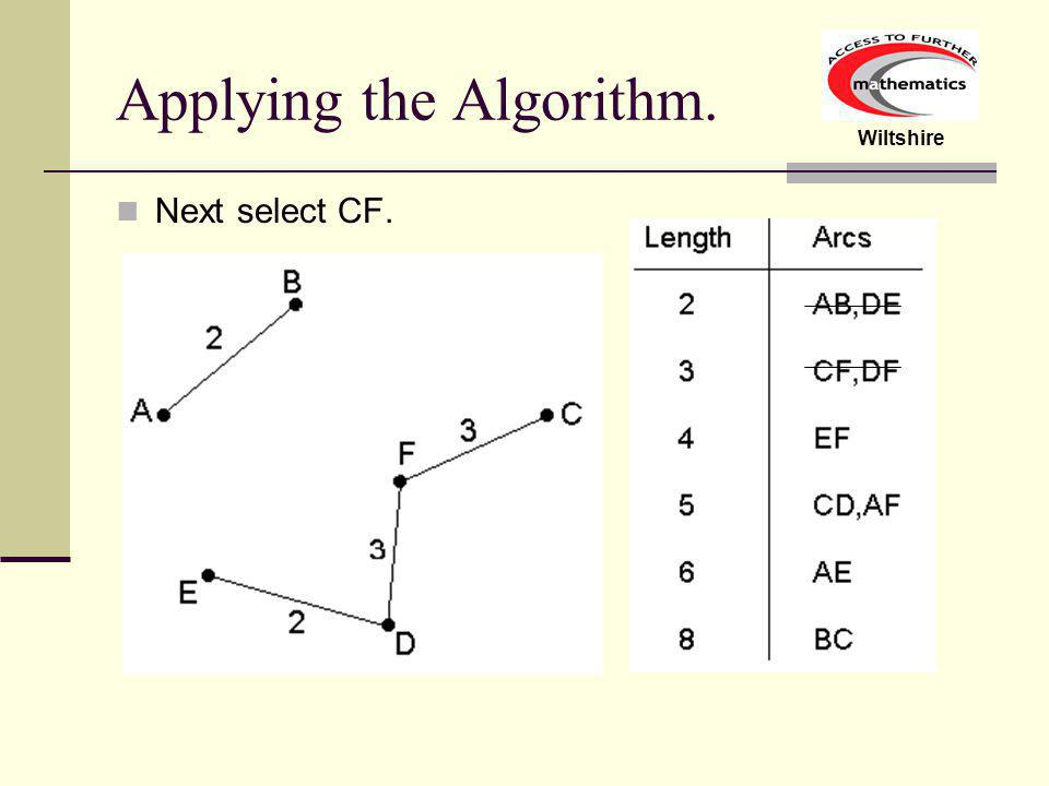 Wiltshire Applying The Algorithm 3 – Next we can select CF or ` DF, again it makes no difference.