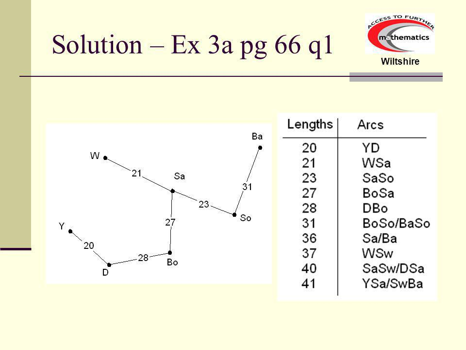 Wiltshire Solution – Ex 3a pg 66 q1