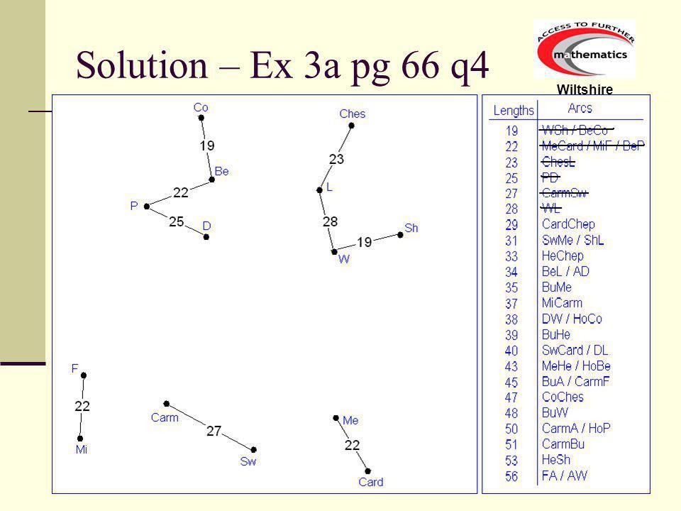 Wiltshire Solution – Ex 3a pg 66 q4