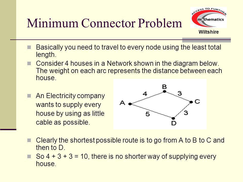 Wiltshire Networks