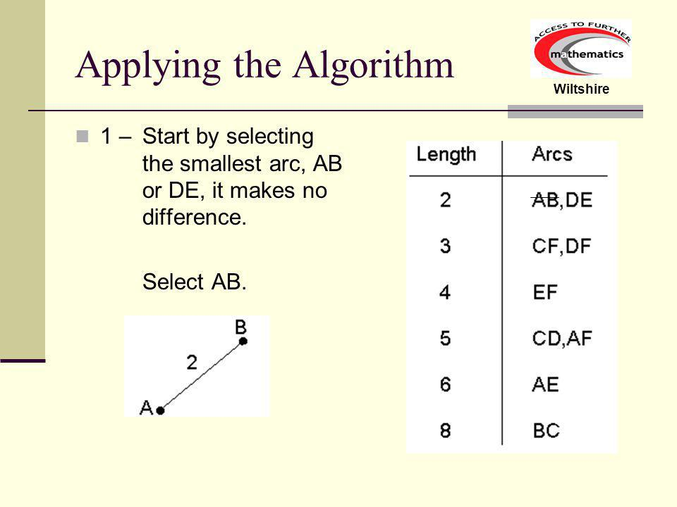 Wiltshire Example Consider the Network below. It helps to rank the arcs in increasing order.