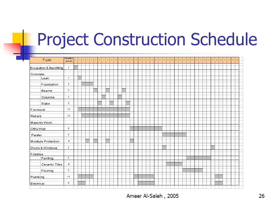Ameer Al-Saleh, 200525 Project Budget