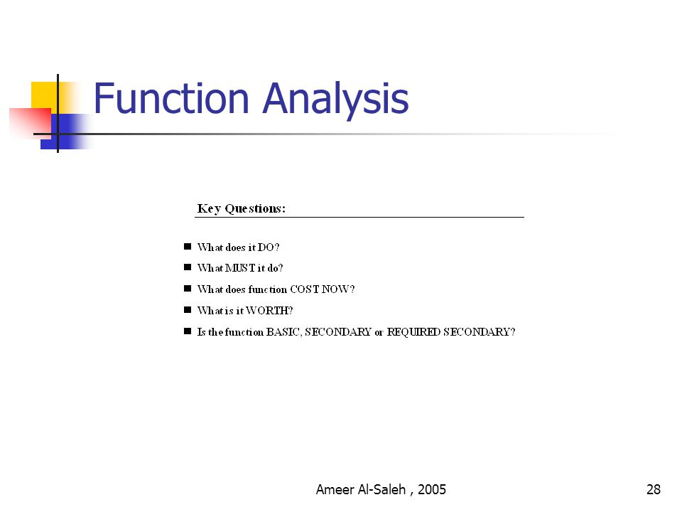 Ameer Al-Saleh, 200527 Function Analysis Phase It is better to aim at perfection and miss than it is to aim at imperfection and hit it.-T.J.Watson Basic Function of House: shelter residents FAST Diagram The Esteem value ( prestigious,and Social value) Vs.
