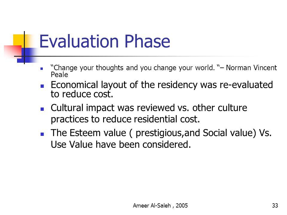 Ameer Al-Saleh, 200532 Creative Idea Worksheet
