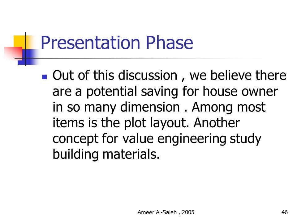 Ameer Al-Saleh, 200545 Detail calculation – Page 7