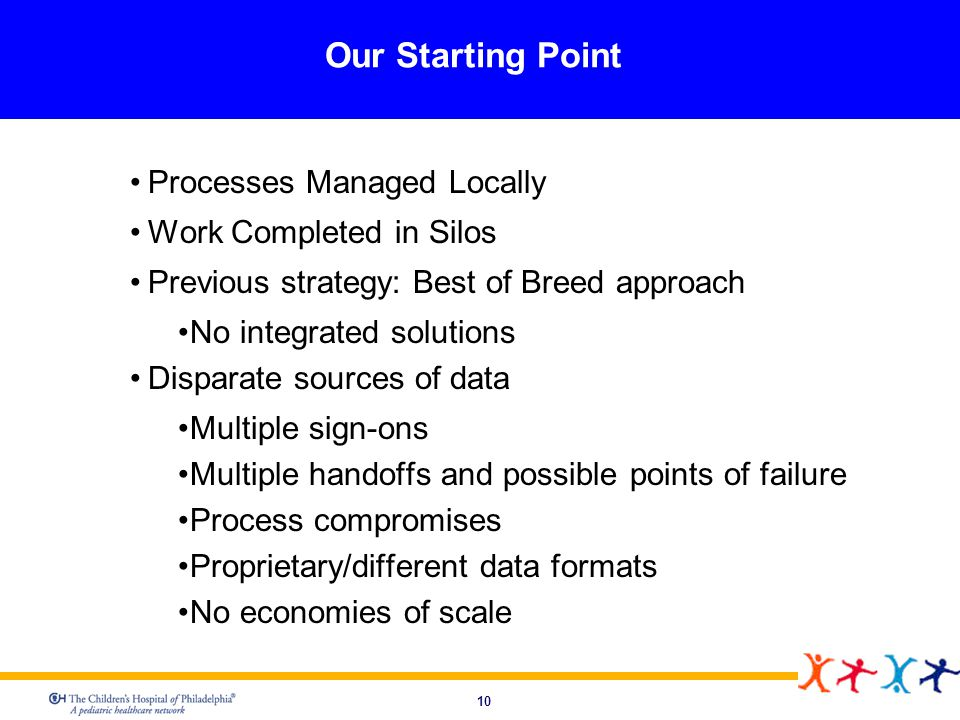 10 Our Starting Point Processes Managed Locally Work Completed in Silos Previous strategy: Best of Breed approach No integrated solutions Disparate so