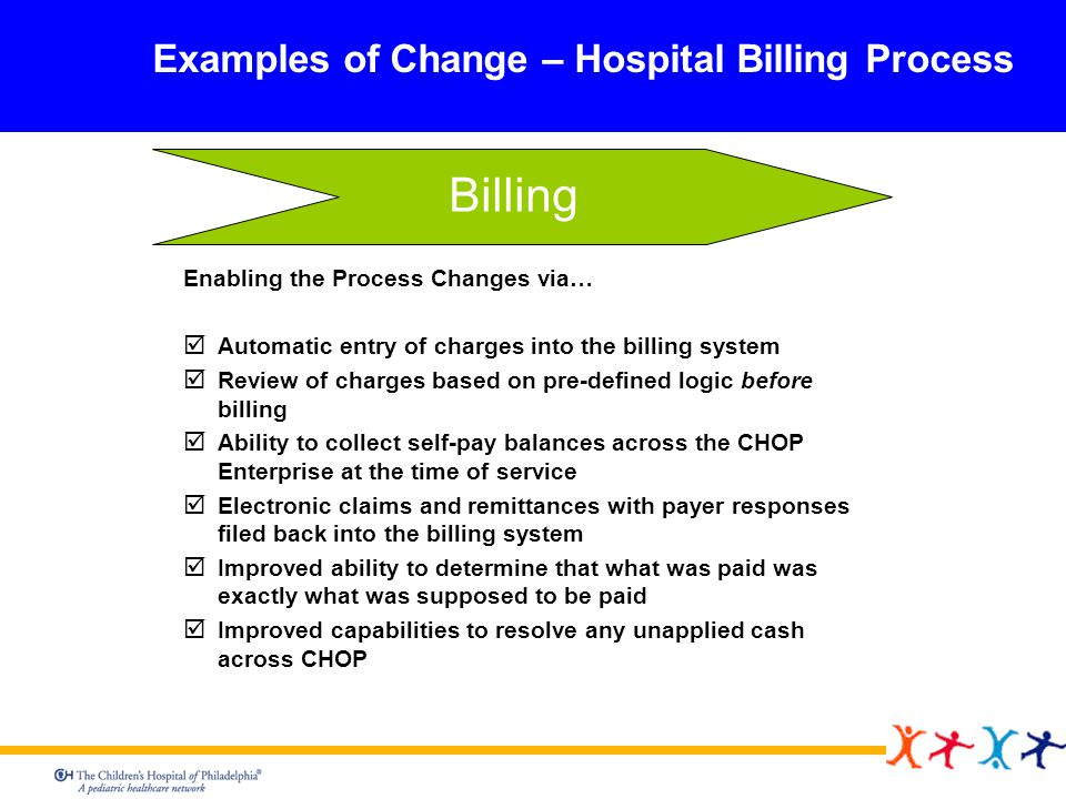 Examples of Change – Hospital Billing Process Enabling the Process Changes via… Automatic entry of charges into the billing system Review of charges b