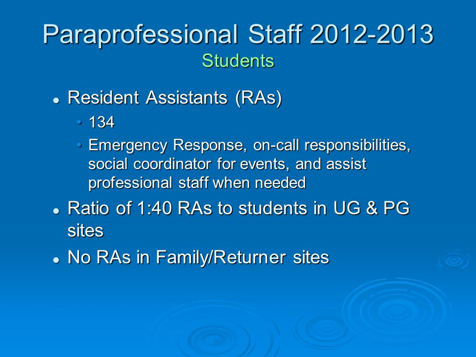 Paraprofessional Staff 2012-2013 Students Resident Assistants (RAs) Resident Assistants (RAs) 134134 Emergency Response, on-call responsibilities, social coordinator for events, and assist professional staff when neededEmergency Response, on-call responsibilities, social coordinator for events, and assist professional staff when needed Ratio of 1:40 RAs to students in UG & PG sites Ratio of 1:40 RAs to students in UG & PG sites No RAs in Family/Returner sites No RAs in Family/Returner sites