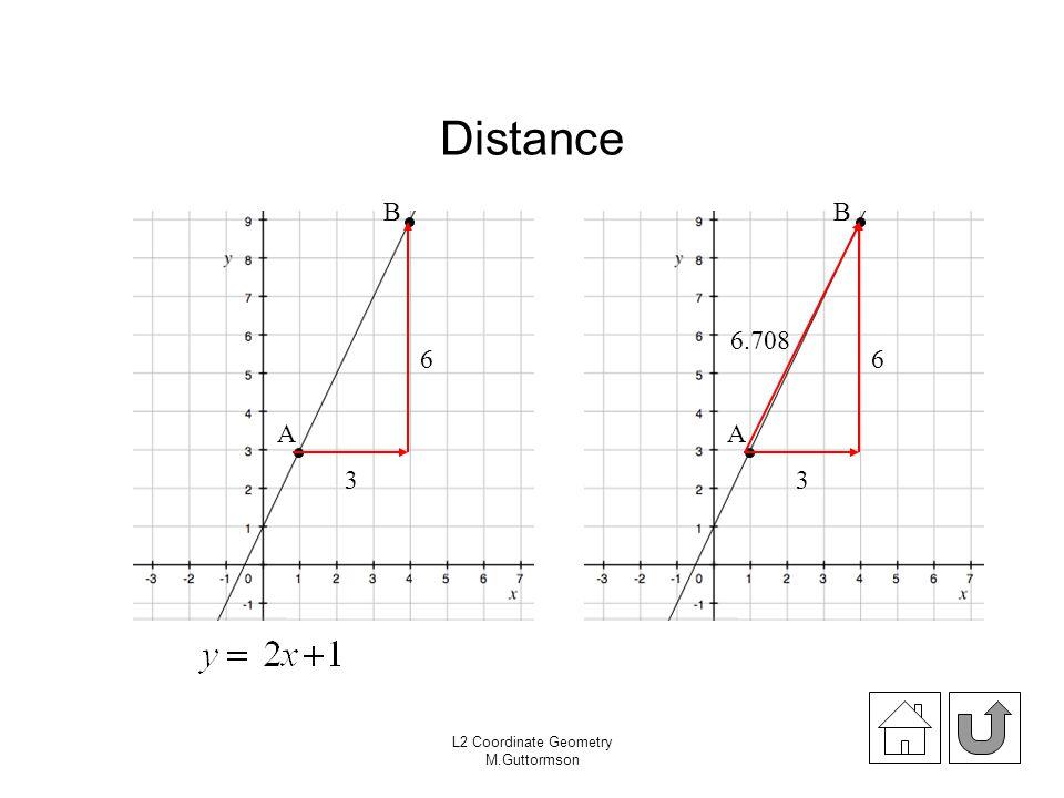 L2 Coordinate Geometry M.Guttormson Distance A B 3 6 A B 3 6 6.708