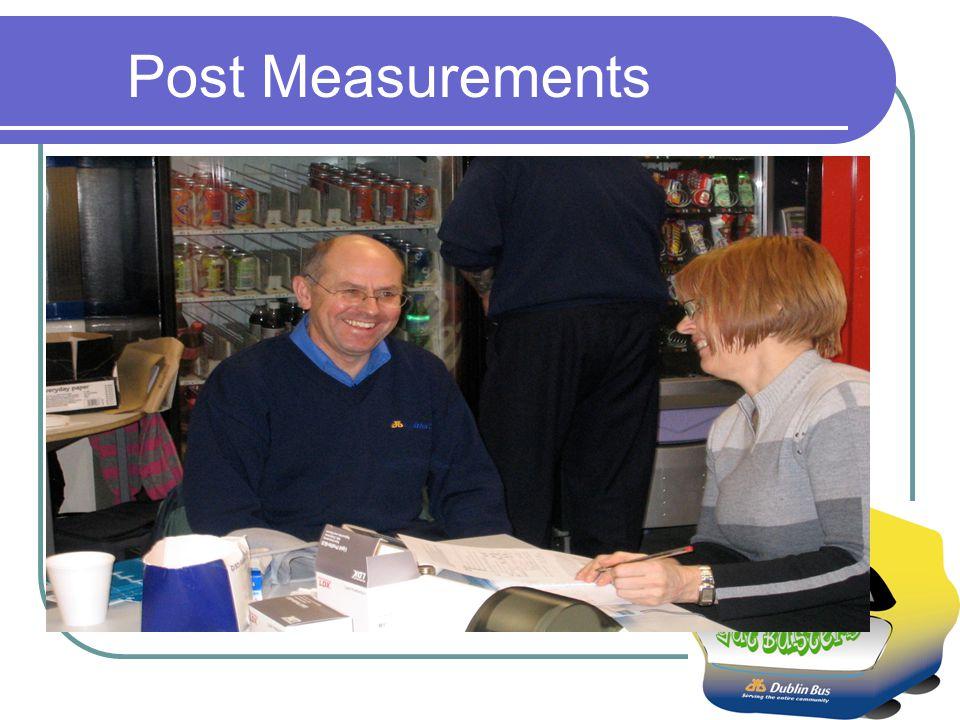 Post Measurements