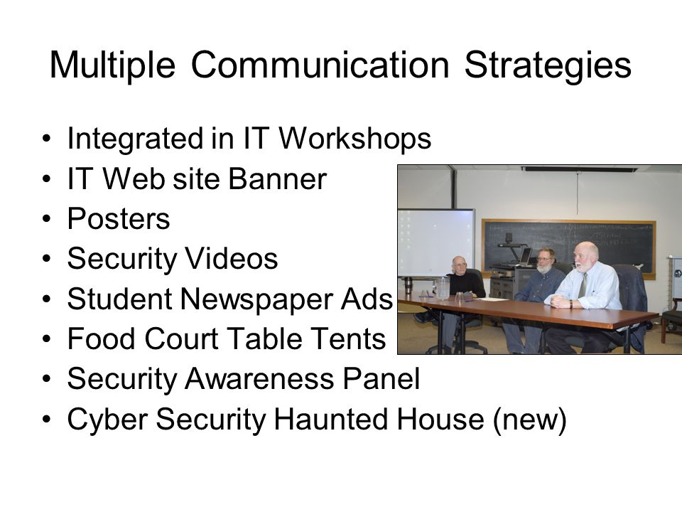Multiple Communication Strategies Integrated in IT Workshops IT Web site Banner Posters Security Videos Student Newspaper Ads Food Court Table Tents Security Awareness Panel Cyber Security Haunted House (new)