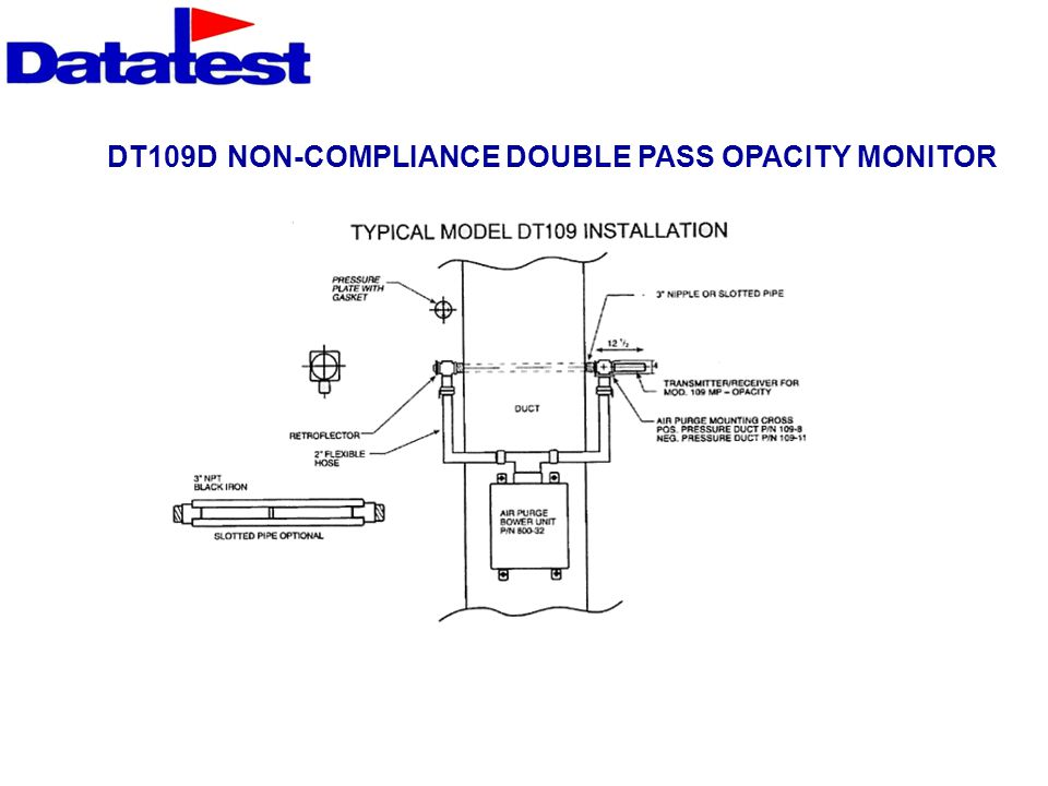 DT109D NON-COMPLIANCE DOUBLE PASS OPACITY MONITOR