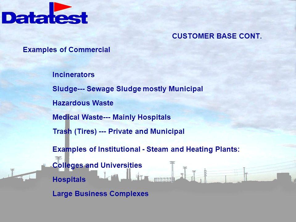 CUSTOMER BASE CONT. Examples of Commercial Incinerators Sludge--- Sewage Sludge mostly Municipal Hazardous Waste Medical Waste--- Mainly Hospitals Tra