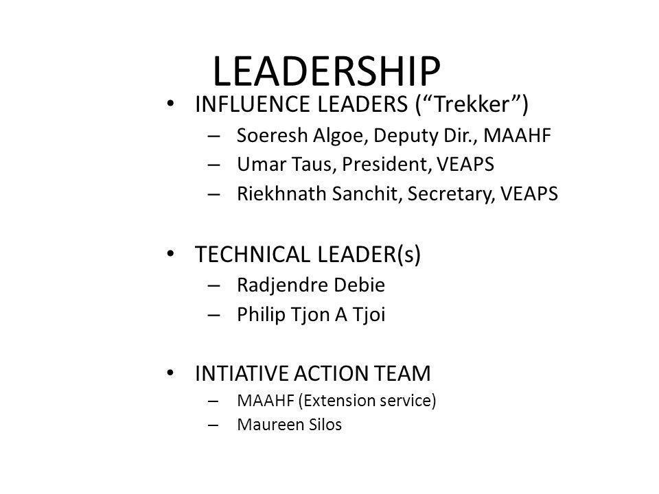 LEADERSHIP INFLUENCE LEADERS (Trekker) – Soeresh Algoe, Deputy Dir., MAAHF – Umar Taus, President, VEAPS – Riekhnath Sanchit, Secretary, VEAPS TECHNIC
