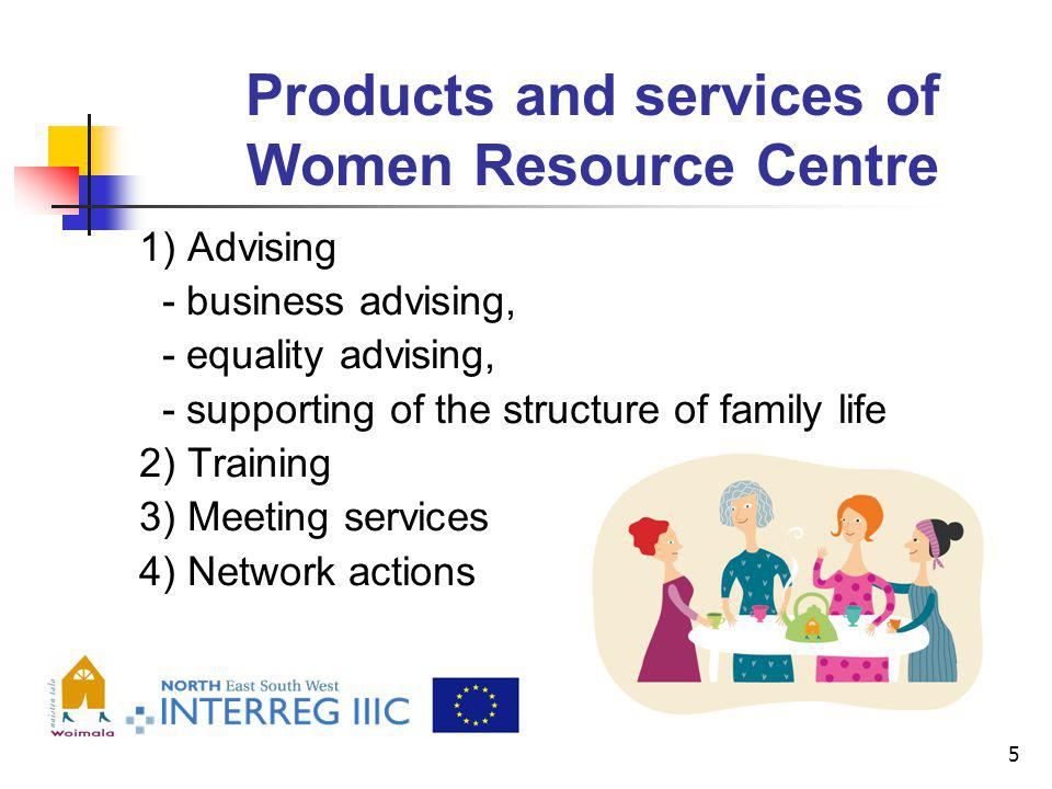 5 Products and services of Women Resource Centre 1) Advising - business advising, - equality advising, - supporting of the structure of family life 2) Training 3) Meeting services 4) Network actions