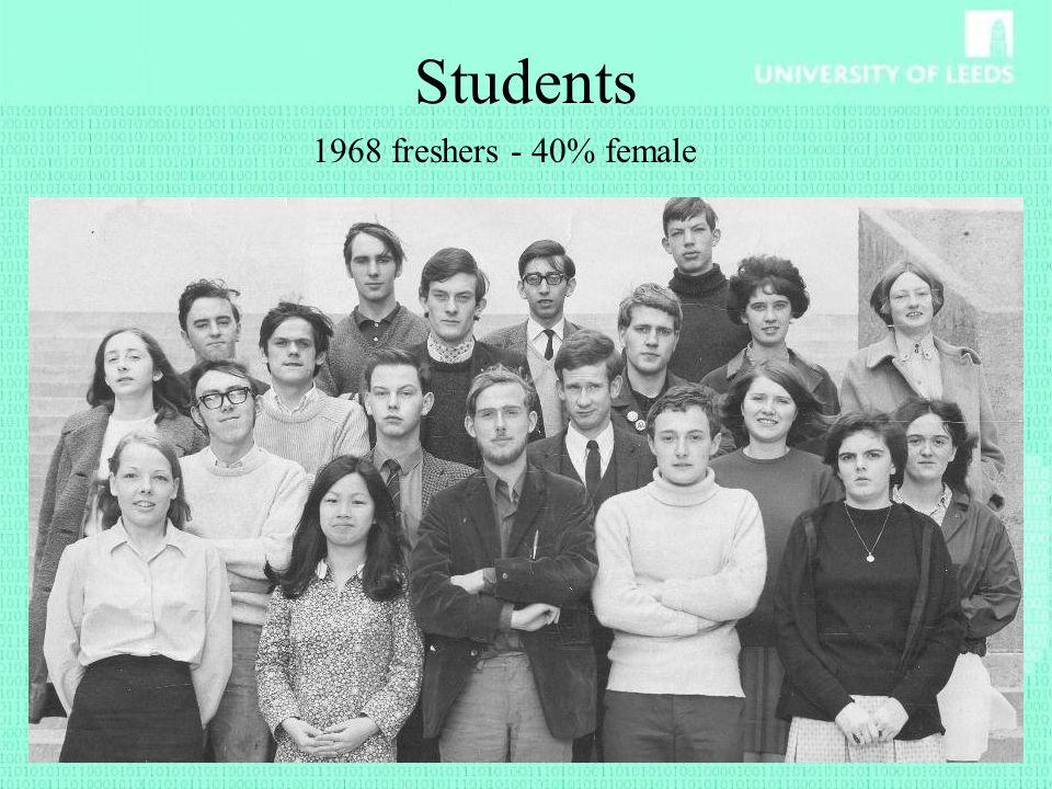 Students 1968 freshers - 40% female