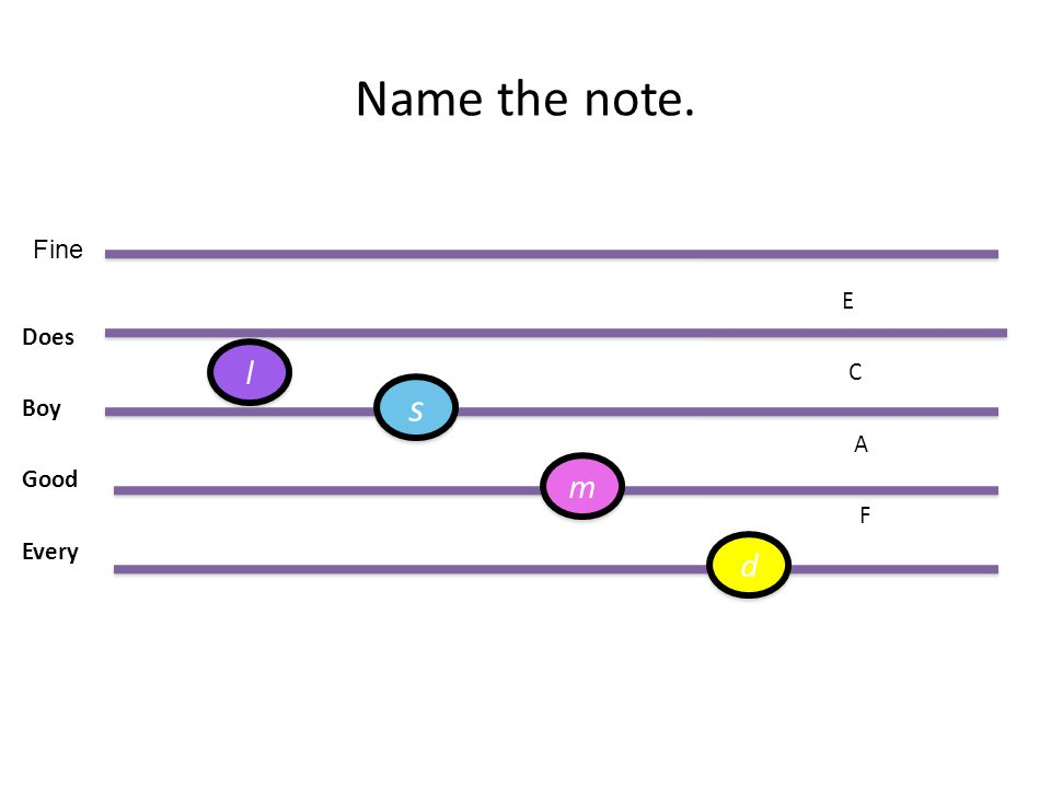 Name the note. E Does C Boy A Good F Every Fine d d s s m m l l