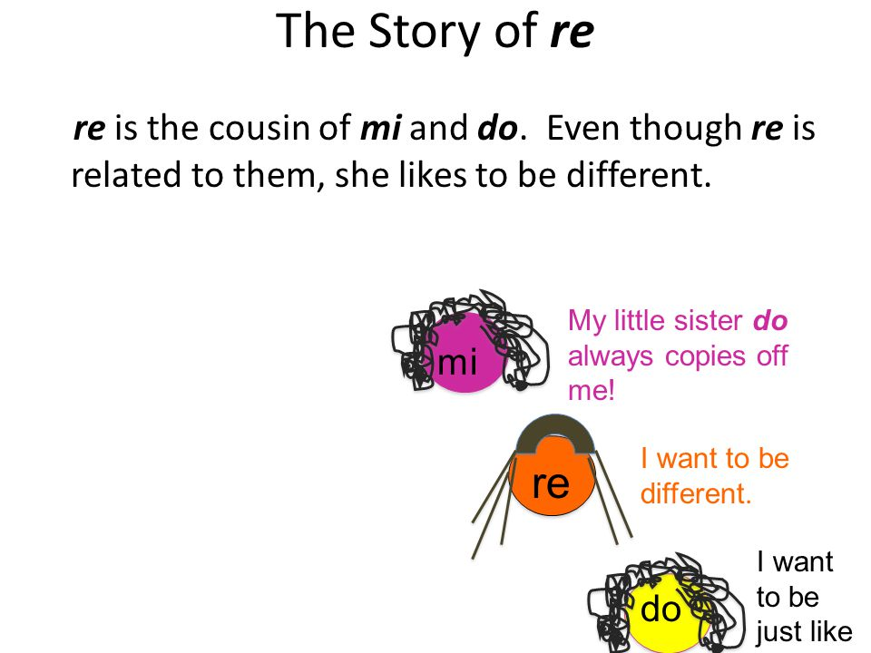 The Story of re re is the cousin of mi and do. Even though re is related to them, she likes to be different. mi My little sister do always copies off